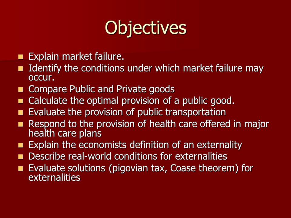 Objectives Explain market failure. Explain market failure. Identify the conditions under which market failure may occur. Identify the conditions under