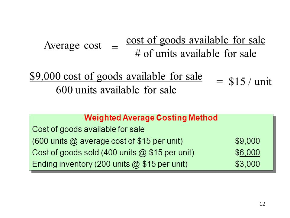 12 Weighted Average Costing Method Cost of goods available for sale (600 average cost of $15 per unit)$9,000 Cost of goods sold (400 $15 per unit)$6,000 Ending inventory (200 $15 per unit)$3,000 Weighted Average Costing Method Cost of goods available for sale (600 average cost of $15 per unit)$9,000 Cost of goods sold (400 $15 per unit)$6,000 Ending inventory (200 $15 per unit)$3,000 $9,000 cost of goods available for sale 600 units available for sale = $15 / unit cost of goods available for sale # of units available for sale Average cost =