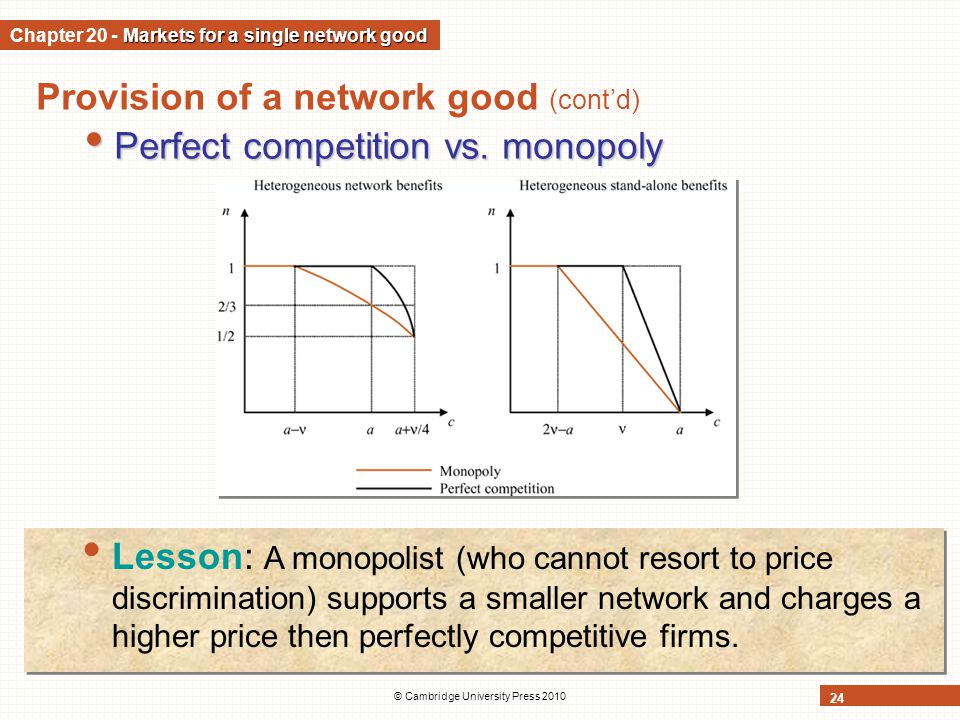 © Cambridge University Press 2010 24 Provision of a network good (contd) Perfect competition vs. monopoly Perfect competition vs. monopoly Markets for