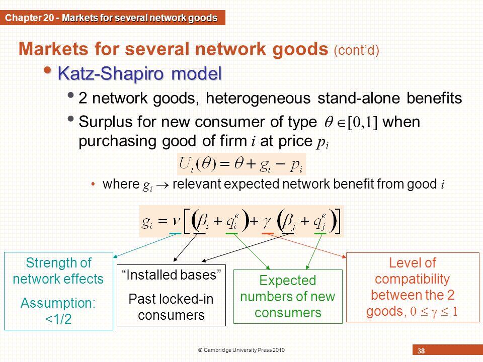 © Cambridge University Press 2010 38 Markets for several network goods (contd) Katz-Shapiro model Katz-Shapiro model 2 network goods, heterogeneous st