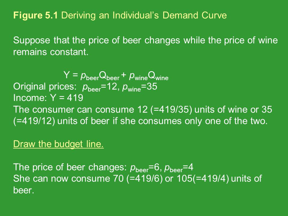 Figure 5.1 Deriving an Individuals Demand Curve Suppose that the price of beer changes while the price of wine remains constant. Y = p beer Q beer + p