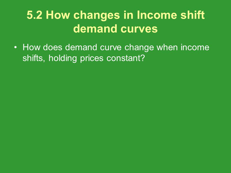 5.5 Deriving Labor Supply Curve We normally use consumer theory to derive demand behavior.