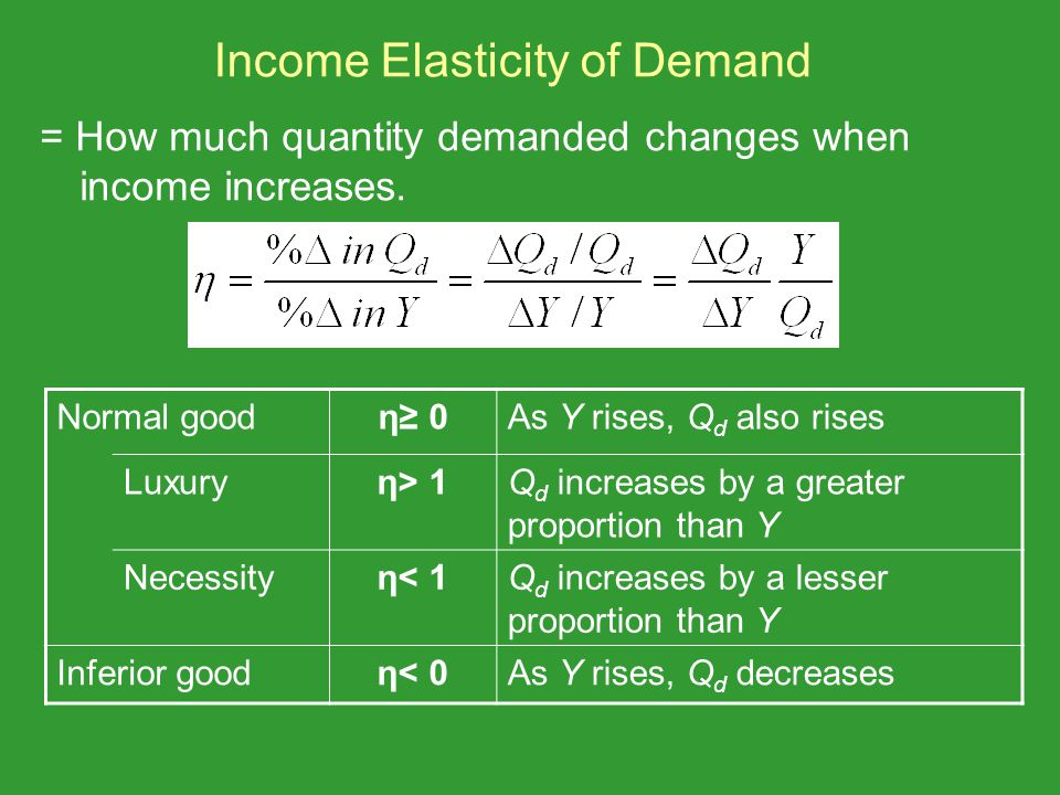 Figure 5.8 Demand for leisure Given 24hrs and wage w 1 Original optimum at e 1 To derive demand for leisure, increase wage to w 2 New optimum at e 2 A higher wage means a higher price of leisure Demand curve for leisure on Price-Quantity space