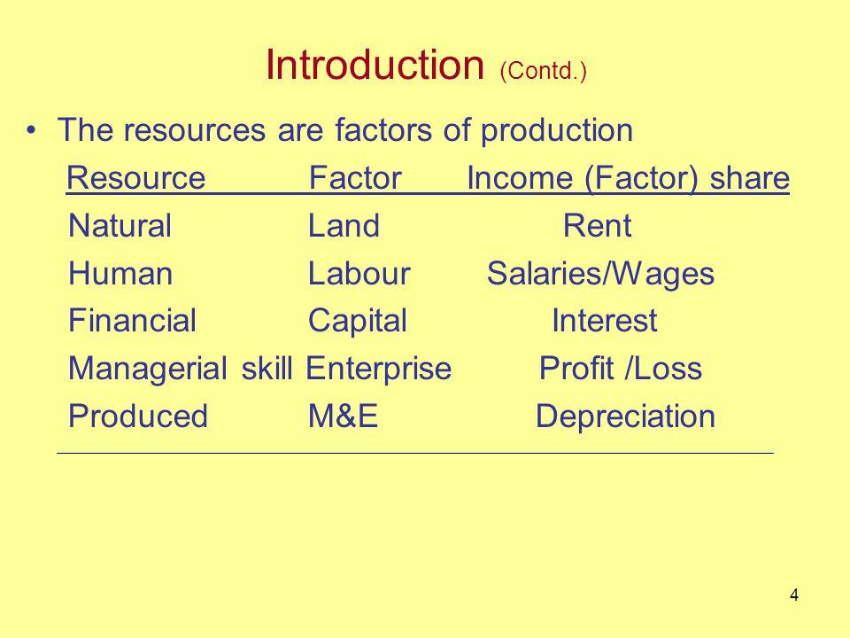 34 How do Interest Rates affect Consumption, Saving & Investment Interest RatesBorrowing Individuals Firms ConsumptionInvestment SavingInterest Rates Consumption