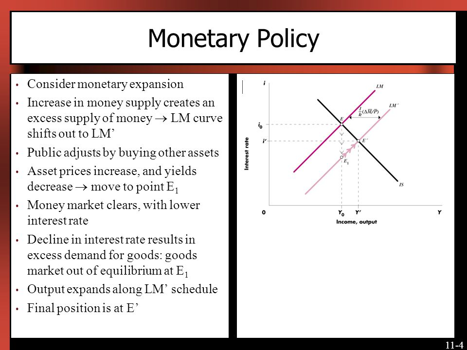 11-5 Monetary Policy Note the slope of the LM curve is important Relatively flat LM curve: the shift in LM curve results in small change in interest rate and small change in output Relatively steep LM curve: large effects [Insert Figure 11-3 here, again]