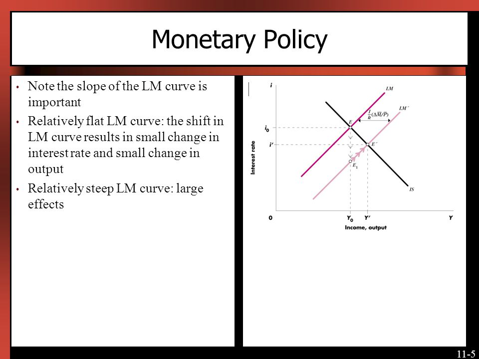 11-5 Monetary Policy Note the slope of the LM curve is important Relatively flat LM curve: the shift in LM curve results in small change in interest r