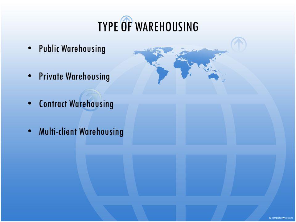 TYPE OF WAREHOUSING Public Warehousing Private Warehousing Contract Warehousing Multi-client Warehousing