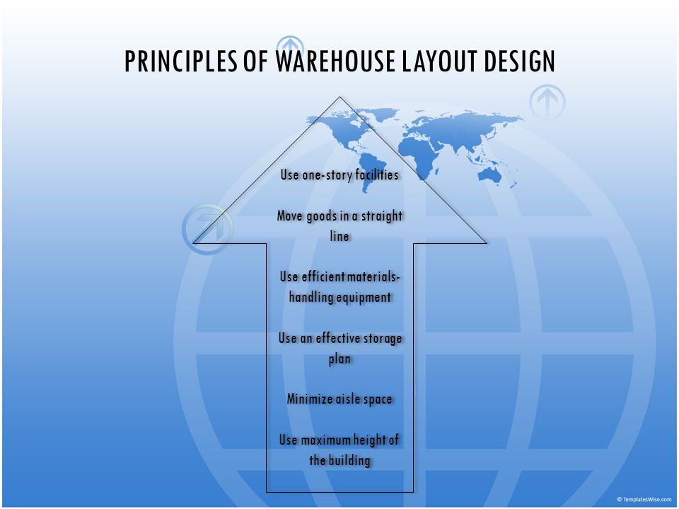 PRINCIPLES OF WAREHOUSE LAYOUT DESIGN