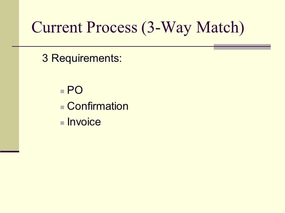 Current Process (3-Way Match) 3 Requirements: PO Confirmation Invoice