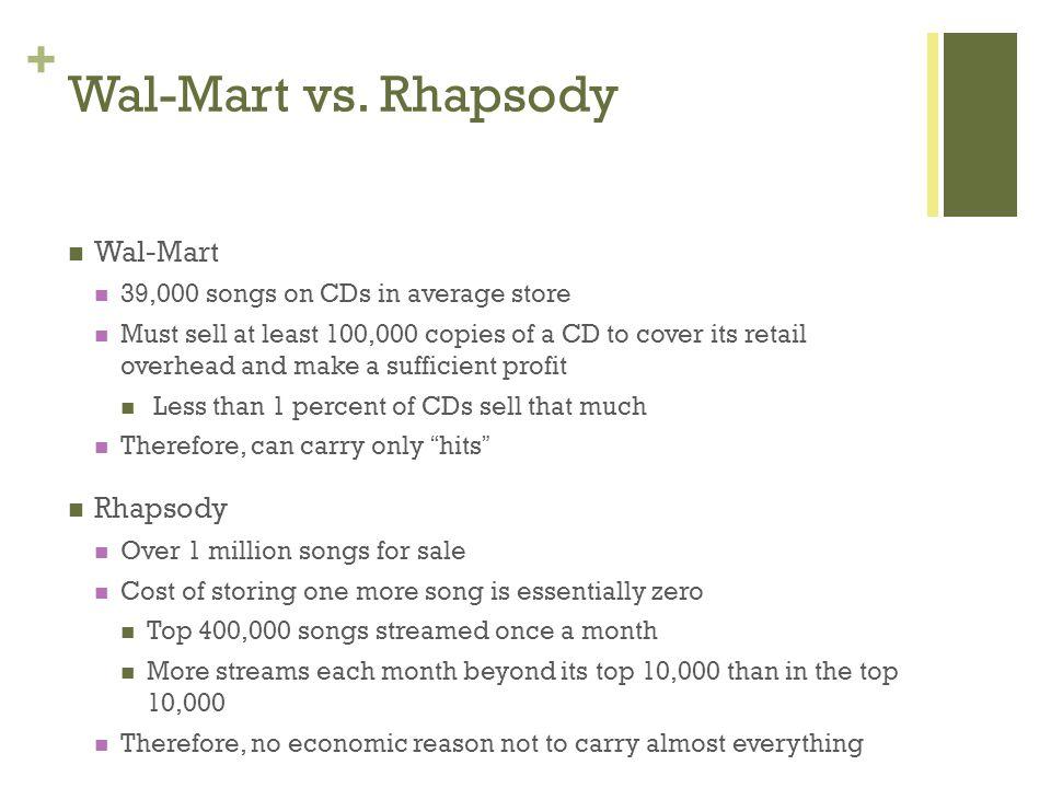+ Wal-Mart vs.