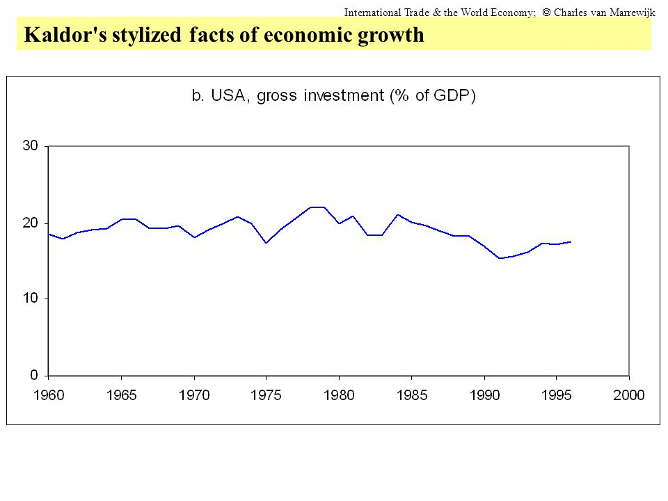 Kaldor s stylized facts of economic growth International Trade & the World Economy; Charles van Marrewijk