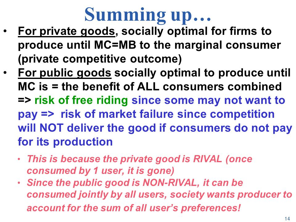 14 Summing up… For private goods, socially optimal for firms to produce until MC=MB to the marginal consumer (private competitive outcome) For public