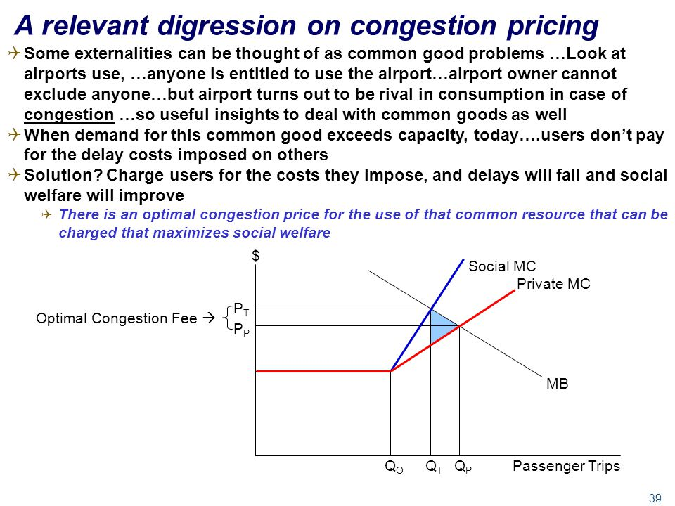 39 A relevant digression on congestion pricing Some externalities can be thought of as common good problems …Look at airports use, …anyone is entitled
