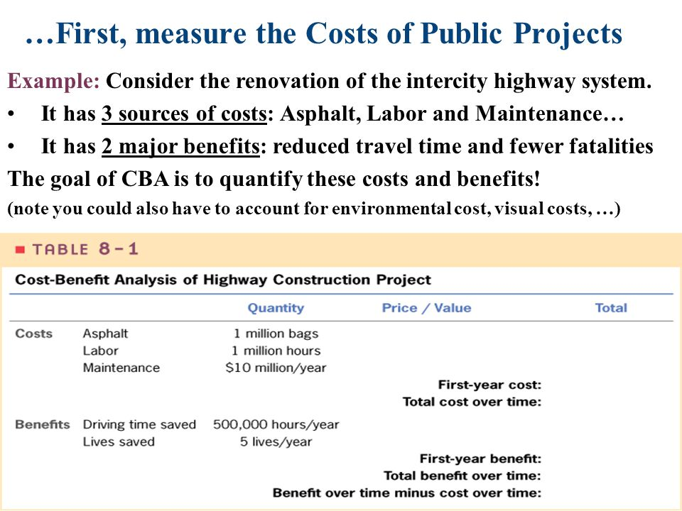 46 …First, measure the Costs of Public Projects Example: Consider the renovation of the intercity highway system. It has 3 sources of costs: Asphalt,