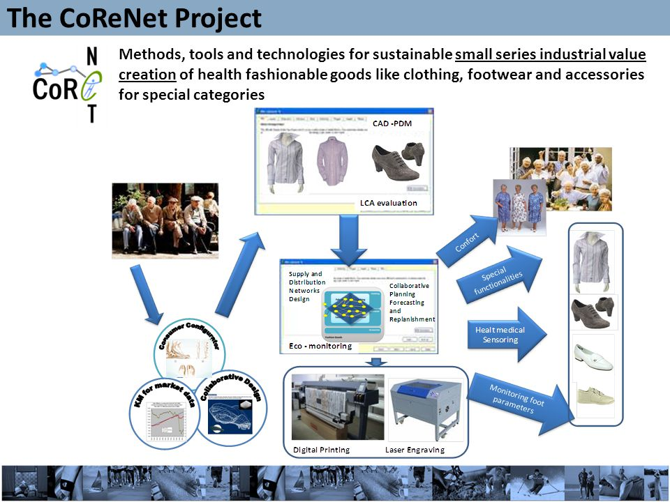 11 The CoReNet Project Methods, tools and technologies for sustainable small series industrial value creation of health fashionable goods like clothing, footwear and accessories for special categories