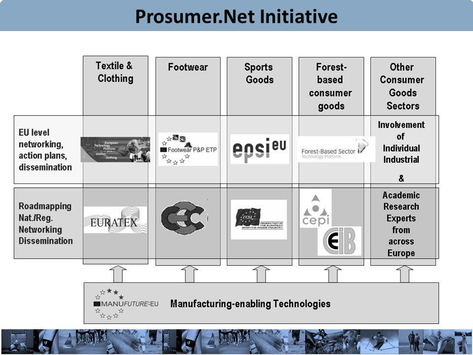 Prosumer.Net Initiative