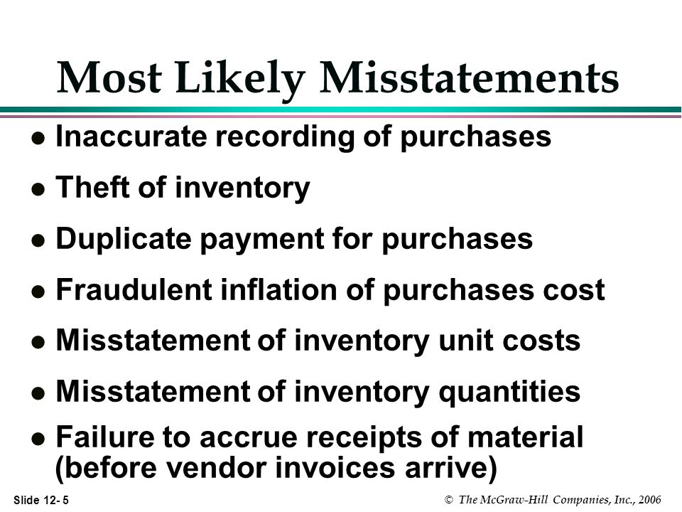 Slide © The McGraw-Hill Companies, Inc., 2006 Most Likely Misstatements l Inaccurate recording of purchases l Theft of inventory l Duplicate payment for purchases l Fraudulent inflation of purchases cost l Misstatement of inventory unit costs l Misstatement of inventory quantities l Failure to accrue receipts of material (before vendor invoices arrive)