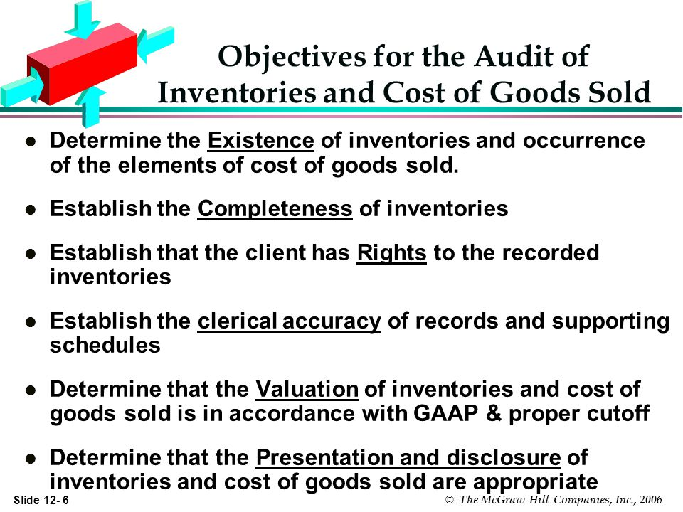 Slide 12- 6 © The McGraw-Hill Companies, Inc., 2006 Objectives for the Audit of Inventories and Cost of Goods Sold l Determine the Existence of inventories and occurrence of the elements of cost of goods sold.