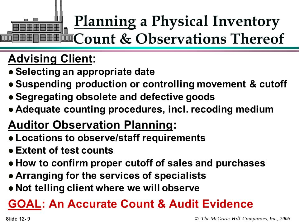 Slide 12- 9 © The McGraw-Hill Companies, Inc., 2006 Planning a Physical Inventory Count & Observations Thereof Advising Client: l Selecting an appropriate date l Suspending production or controlling movement & cutoff l Segregating obsolete and defective goods l Adequate counting procedures, incl.