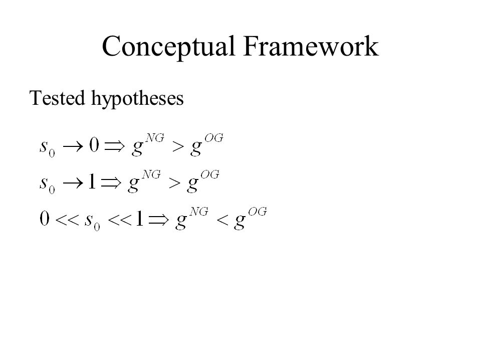 Tested hypotheses
