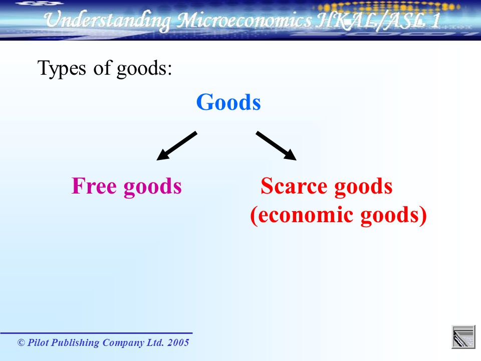 © Pilot Publishing Company Ltd. 2005 Goods Free goodsScarce goods (economic goods) Types of goods: