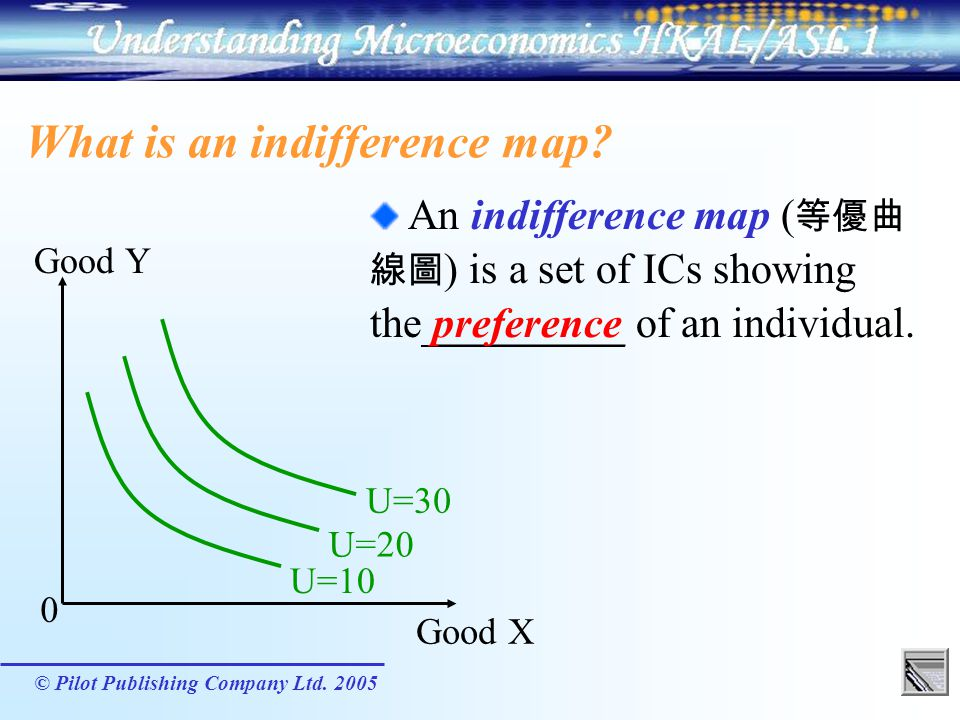 © Pilot Publishing Company Ltd. 2005 An indifference map ( ) is a set of ICs showing the _________ of an individual. What is an indifference map? U=10