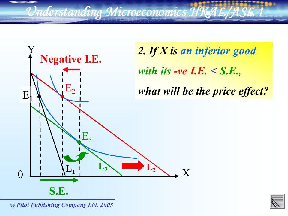 © Pilot Publishing Company Ltd.2005 S.E. L1L1 L3L3 L2L2 E3E3 Y 0 X E1E1 Negative I.E.