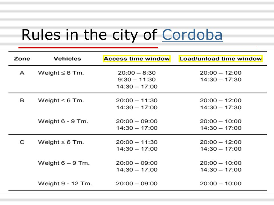 Rules in the city of CordobaCordoba