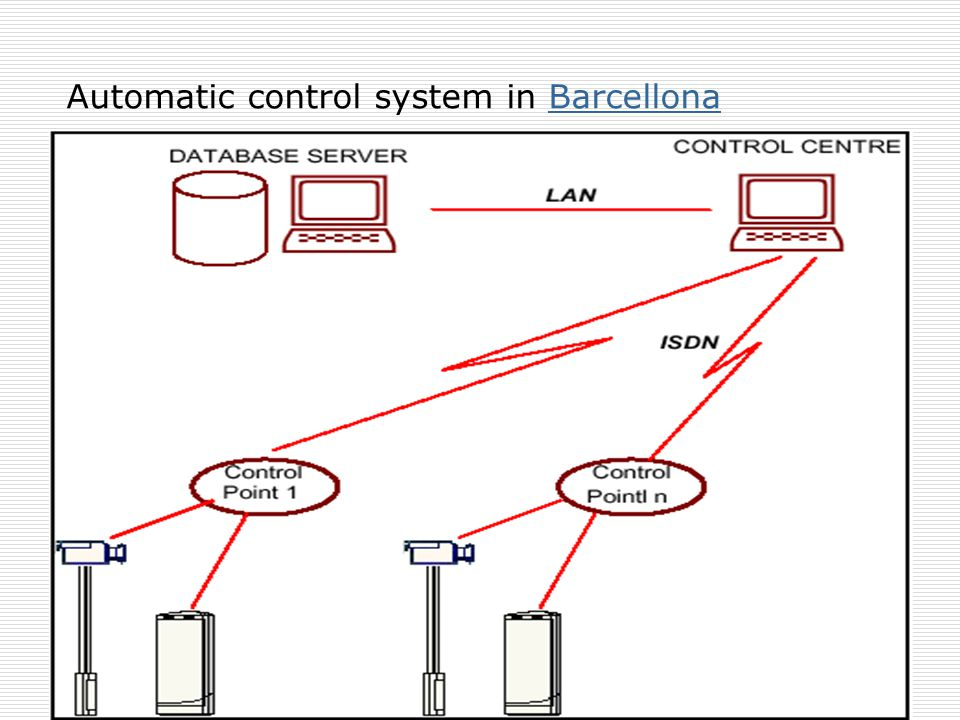 Automatic control system in BarcellonaBarcellona