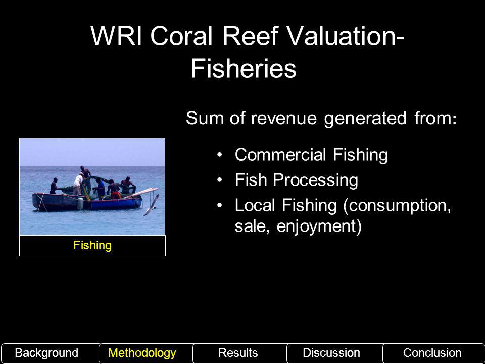 WRI Coral Reef Valuation- Fisheries BackgroundMethodology ResultsDiscussionConclusion Commercial Fishing Fish Processing Local Fishing (consumption, sale, enjoyment) Sum of revenue generated from : Fishing