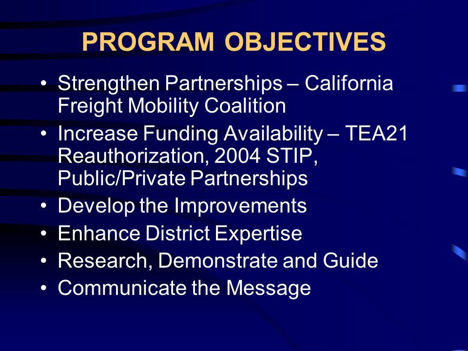 PROGRAM OBJECTIVES Strengthen Partnerships – California Freight Mobility Coalition Increase Funding Availability – TEA21 Reauthorization, 2004 STIP, Public/Private Partnerships Develop the Improvements Enhance District Expertise Research, Demonstrate and Guide Communicate the Message