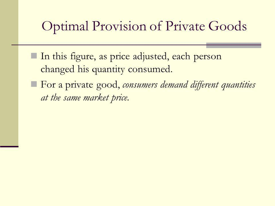 Optimal Provision of Private Goods In this figure, as price adjusted, each person changed his quantity consumed. For a private good, consumers demand