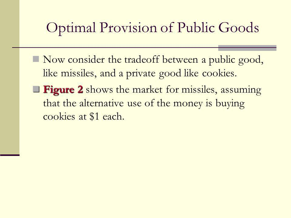 Optimal Provision of Public Goods Now consider the tradeoff between a public good, like missiles, and a private good like cookies. Figure 2 Figure 2 s