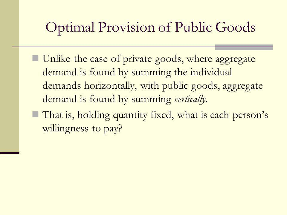 Optimal Provision of Public Goods Unlike the case of private goods, where aggregate demand is found by summing the individual demands horizontally, wi