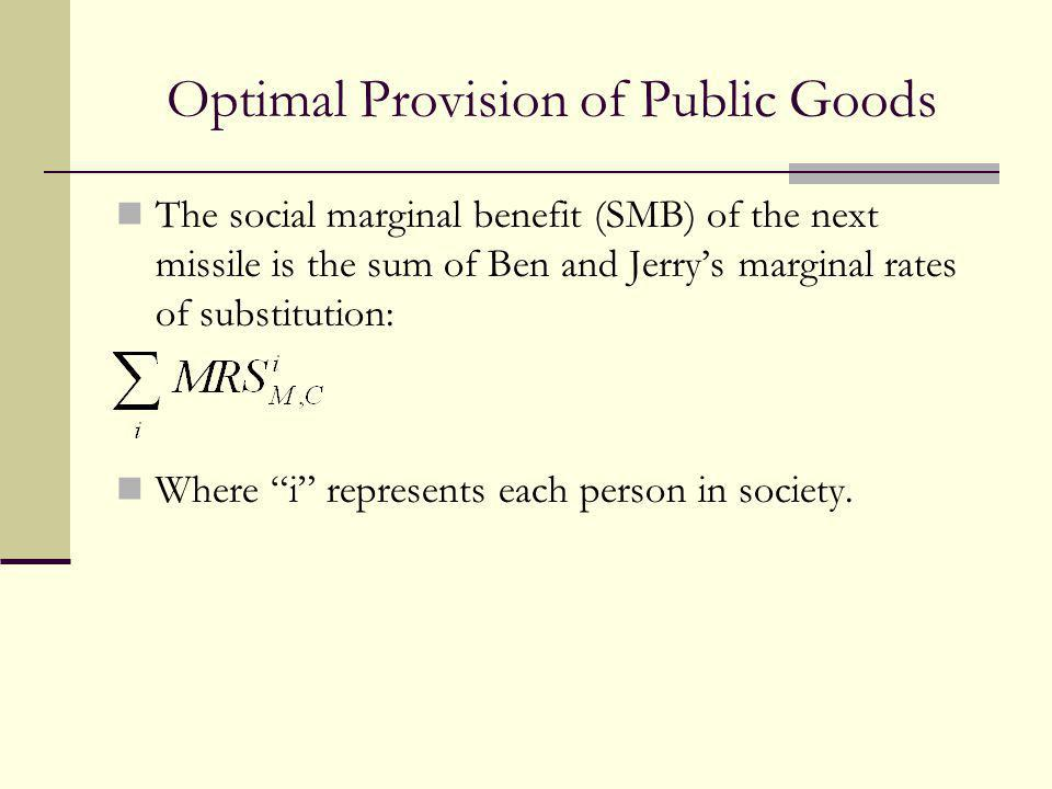Optimal Provision of Public Goods The social marginal benefit (SMB) of the next missile is the sum of Ben and Jerrys marginal rates of substitution: W