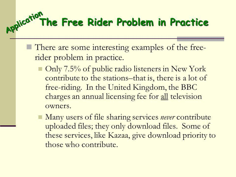The Free Rider Problem in Practice There are some interesting examples of the free- rider problem in practice. Only 7.5% of public radio listeners in