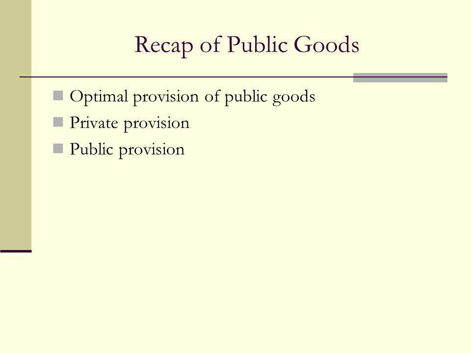 Recap of Public Goods Optimal provision of public goods Private provision Public provision