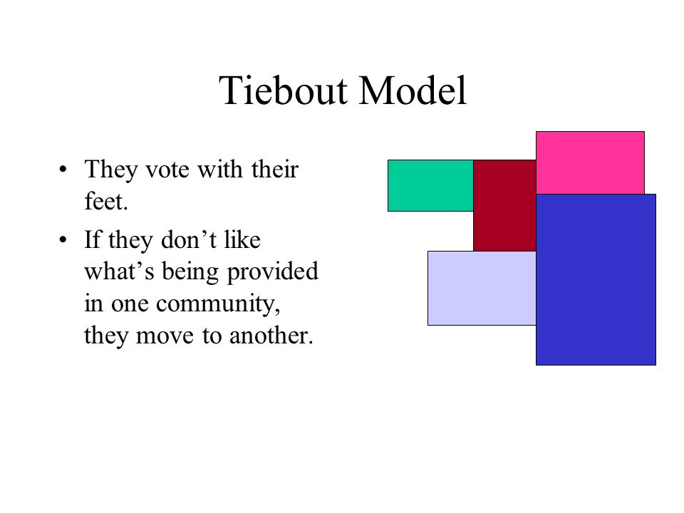 Tiebout Model You have a bunch of municipalities.