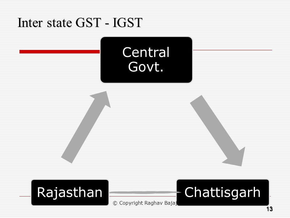 13 Inter state GST - IGST Central Govt. Chattisgarh Rajasthan © Copyright Raghav Bajaj