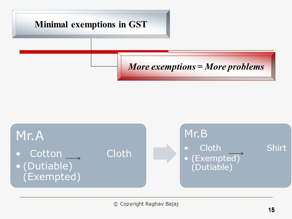 15 Minimal exemptions in GST More exemptions = More problems Mr.A Cotton Cloth (Dutiable) (Exempted) Mr.B Cloth Shirt (Exempted) (Dutiable) © Copyright Raghav Bajaj