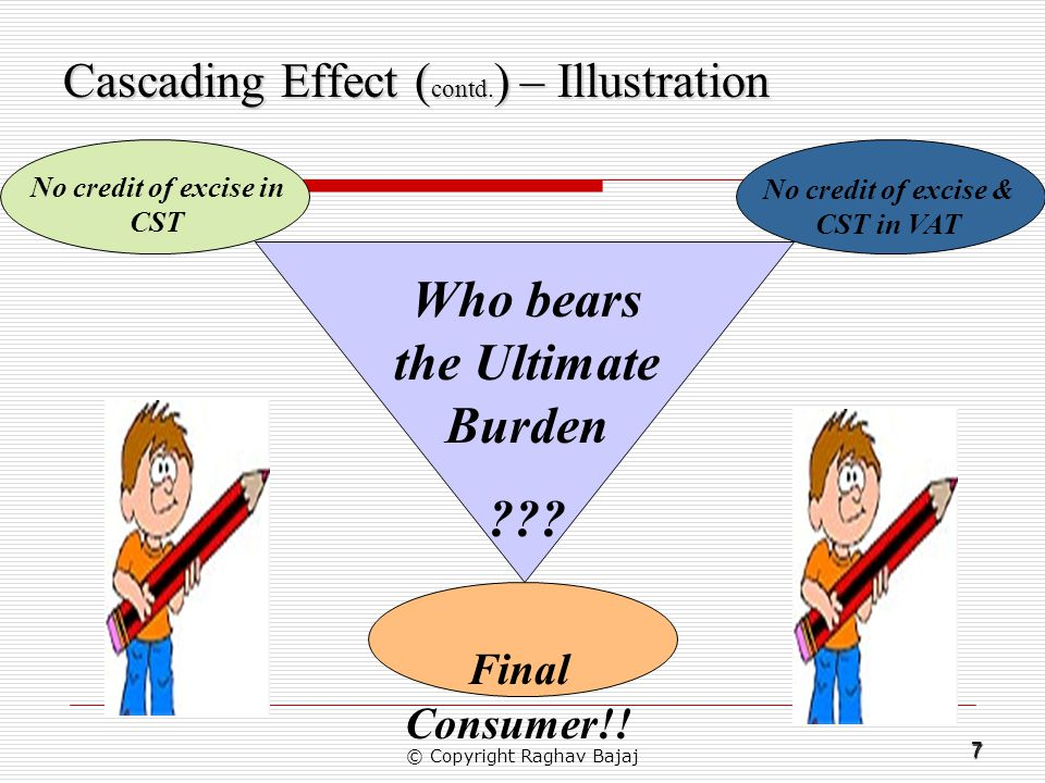 7 Cascading Effect ( contd.) – Illustration Who bears the Ultimate Burden ??.