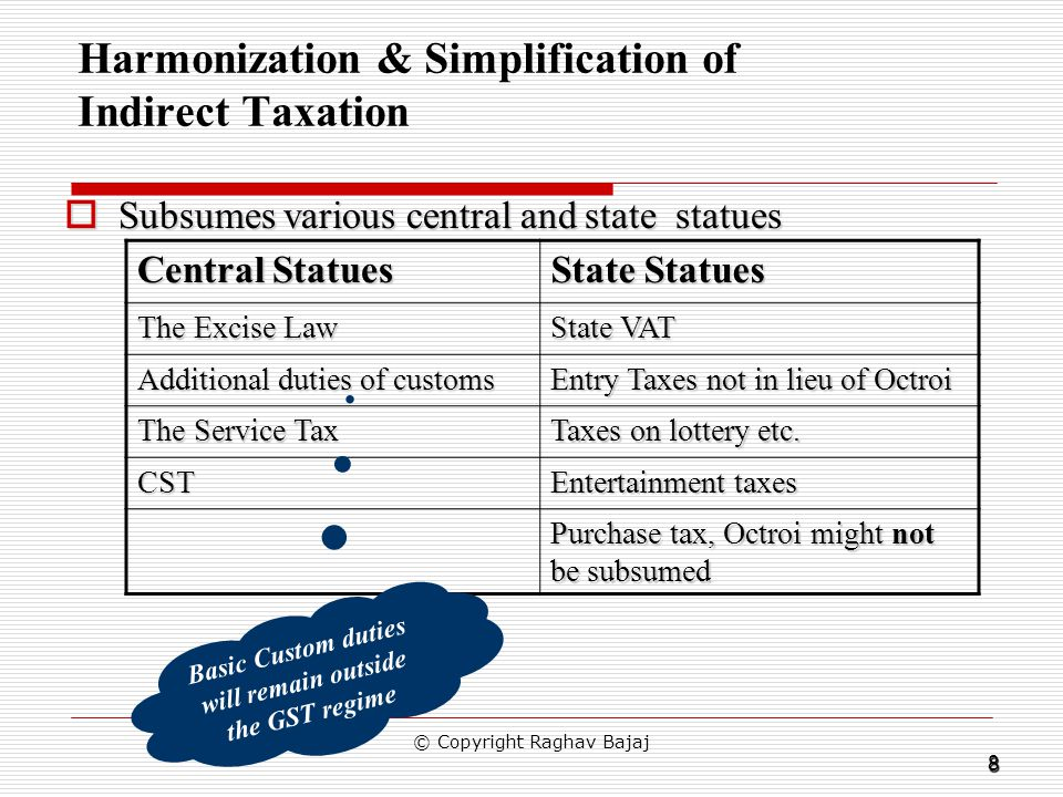 8 Harmonization & Simplification of Indirect Taxation Subsumes various central and state statues Subsumes various central and state statues Central Statues State Statues The Excise Law State VAT Additional duties of customs Entry Taxes not in lieu of Octroi The Service Tax Taxes on lottery etc.