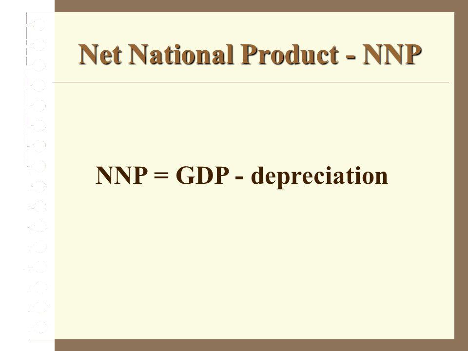 Net National Product - NNP NNP = GDP - depreciation