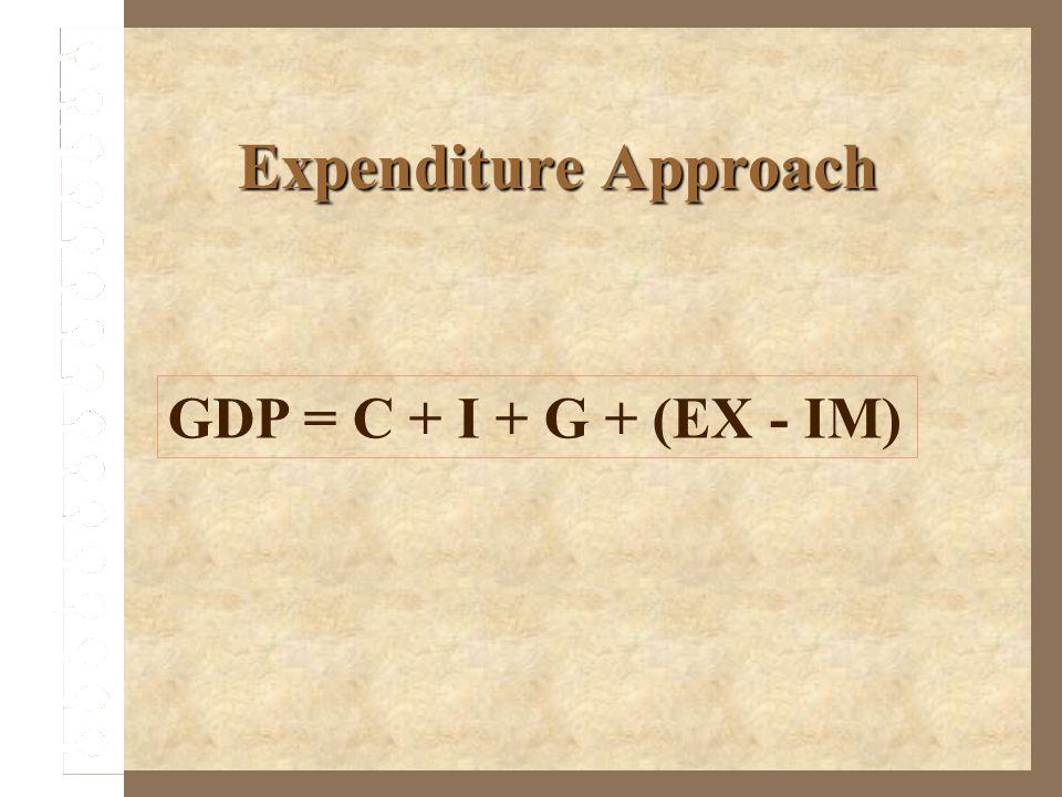 Expenditure Approach GDP = C + I + G + (EX - IM)