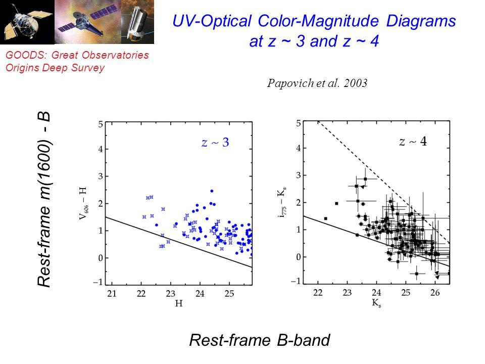 GOODS: Great Observatories Origins Deep Survey Rest-frame m(1600) - B UV-Optical Color-Magnitude Diagrams at z ~ 3 and z ~ 4 Rest-frame B-band Papovic