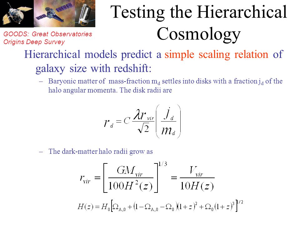 GOODS: Great Observatories Origins Deep Survey Testing the Hierarchical Cosmology Hierarchical models predict a simple scaling relation of galaxy size with redshift: –Baryonic matter of mass-fraction m d settles into disks with a fraction j d of the halo angular momenta.