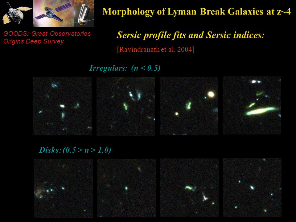 GOODS: Great Observatories Origins Deep Survey Morphology of Lyman Break Galaxies at z~4 Sersic profile fits and Sersic indices: [Ravindranath et al.