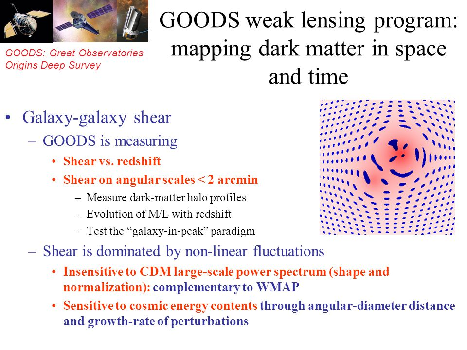 GOODS: Great Observatories Origins Deep Survey GOODS weak lensing program: mapping dark matter in space and time Galaxy-galaxy shear –GOODS is measuring Shear vs.