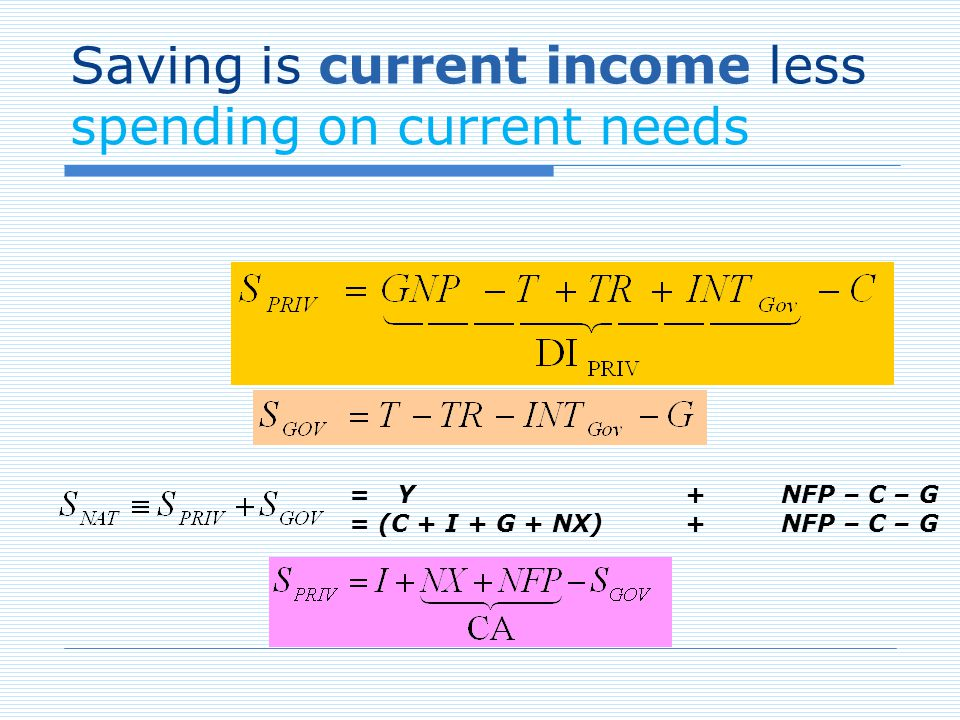 Saving is current income less spending on current needs = Y + NFP – C – G = (C + I + G + NX)+ NFP – C – G