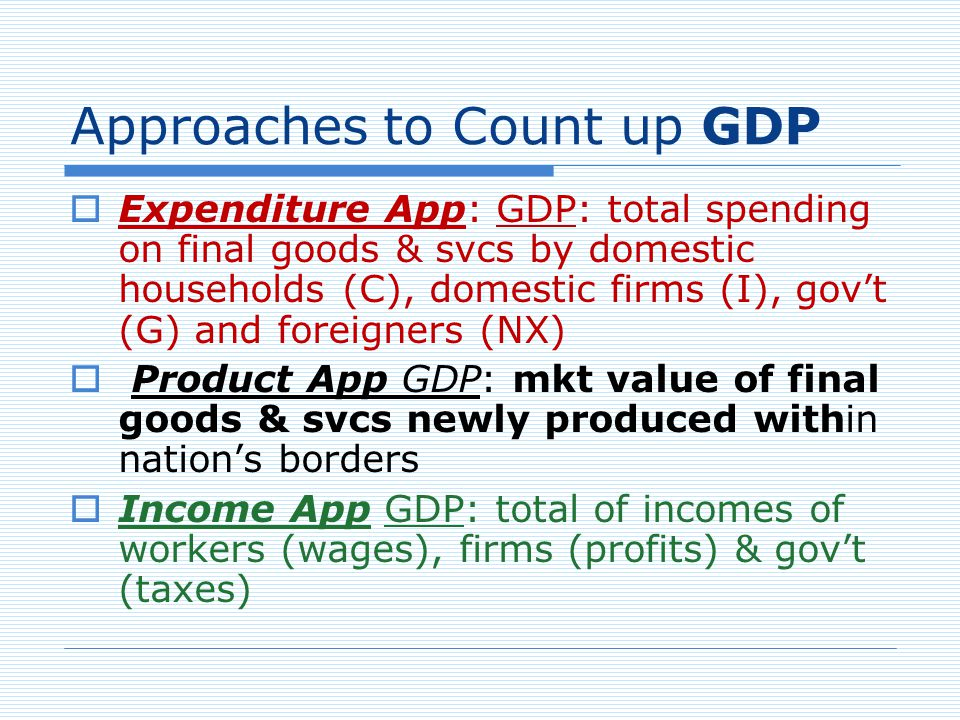 Approaches to Count up GDP Expenditure App: GDP: total spending on final goods & svcs by domestic households (C), domestic firms (I), govt (G) and foreigners (NX) Product App GDP: mkt value of final goods & svcs newly produced within nations borders Income App GDP: total of incomes of workers (wages), firms (profits) & govt (taxes)